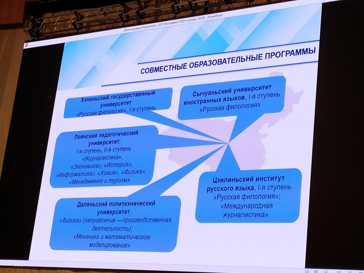 Participation in the III International Congress at PFUR. Фото 5